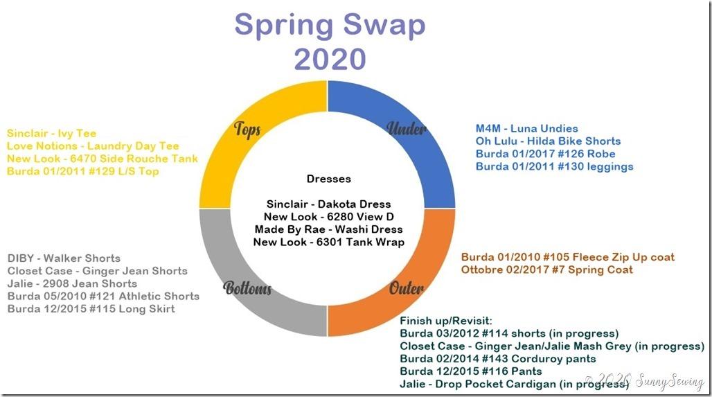 SWAP Spring 2020